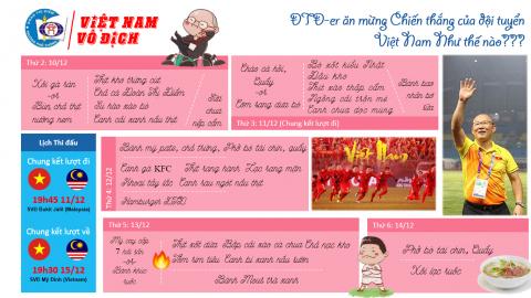 Thực đơn tuần 2 tháng 12 - Việt Nam vô địch!